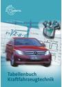 Tabellenbuch Kraftfahrzeugtechnik: Tabellen, Formeln, Übersichten, Normen - Rolf Gscheidle [16. Auflage 2008]