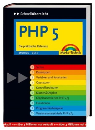 Schnellübersicht PHP5. Die praktische Referenz....
