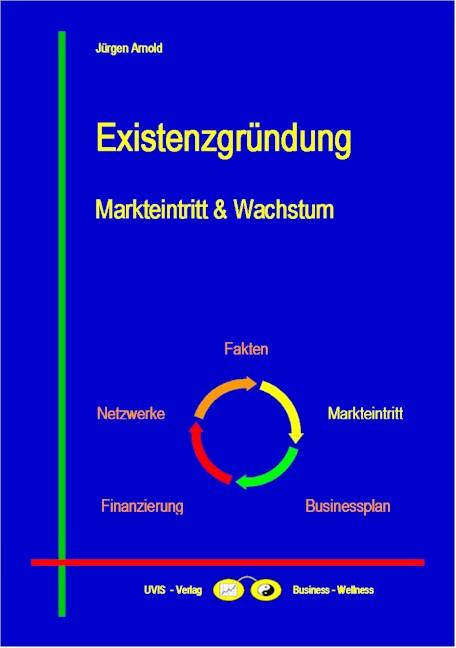 Existenzgründung - Markteintritt & Wachstum - J...