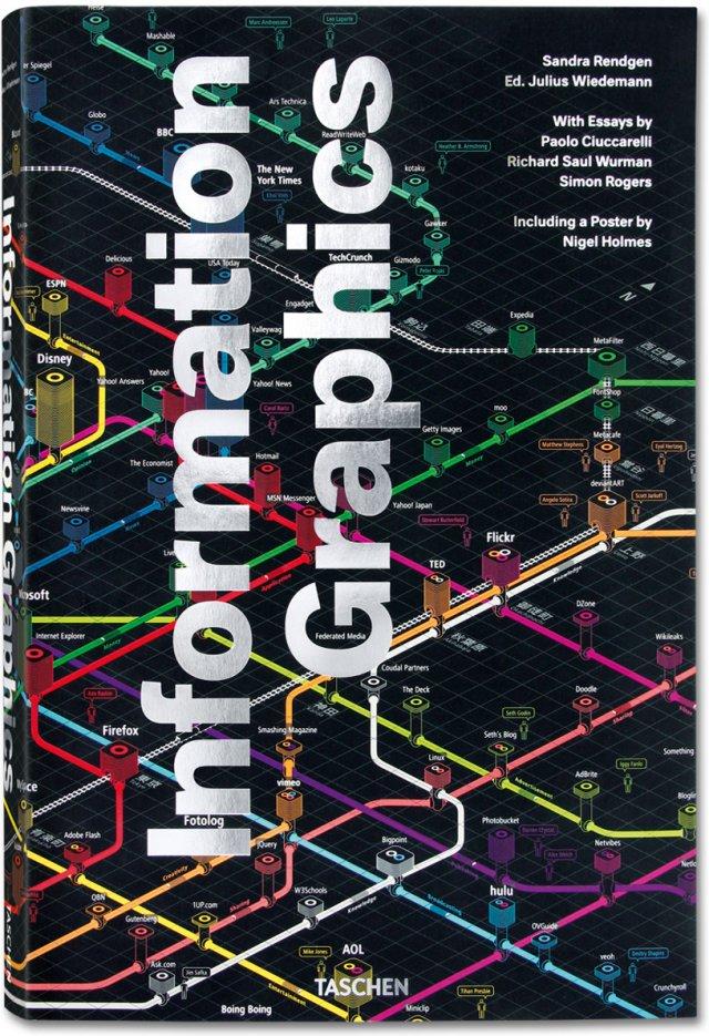 Information Graphics - Sandra Rendgen