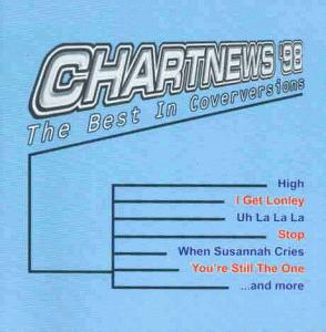 Various - Chart News ´98 (April)