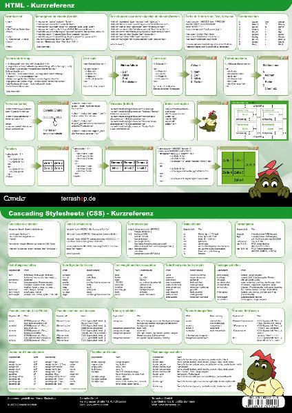 HTML/CSS Referenz - Befehlskarte (DIN A4, lamin...