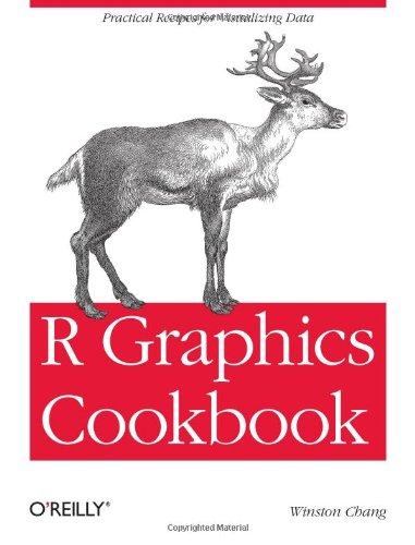 R Graphics Cookbook - Chang, Winston