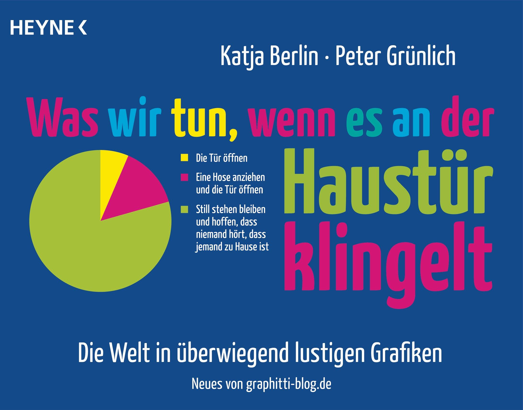 Was wir tun, wenn es an der Haustür klingelt: Die Welt in überwiegend lustigen Grafiken - Neues von graphitti-blog.de -