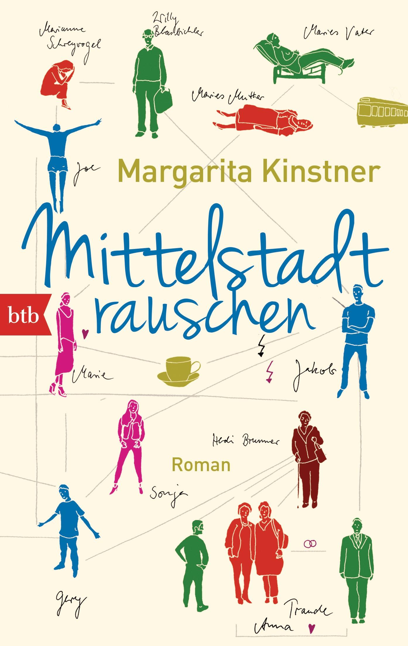Mittelstadtrauschen - Margarita Kinstner