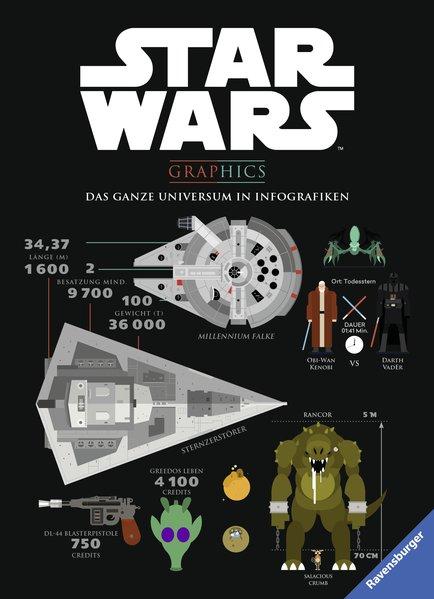 Star Wars™ Graphics - Das ganze Universum in In...